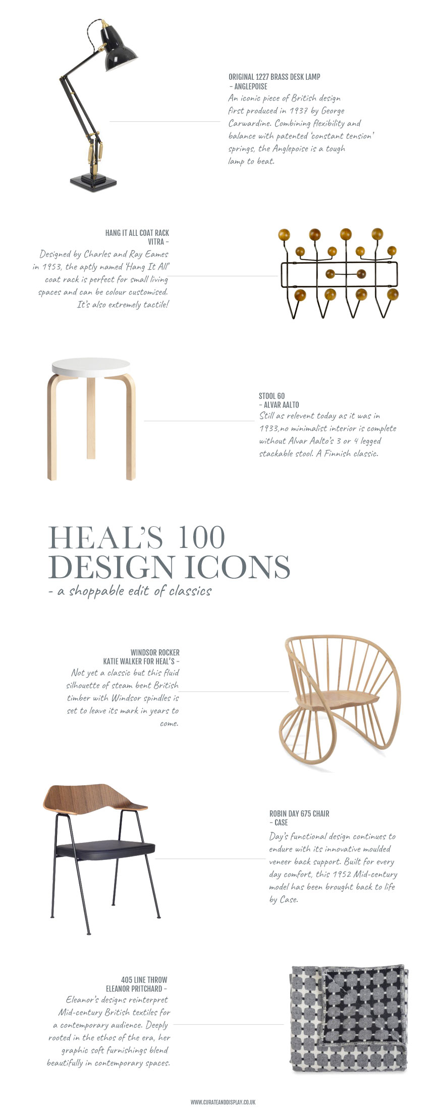Heal's 100 design icons as chosen by Magnus Englund